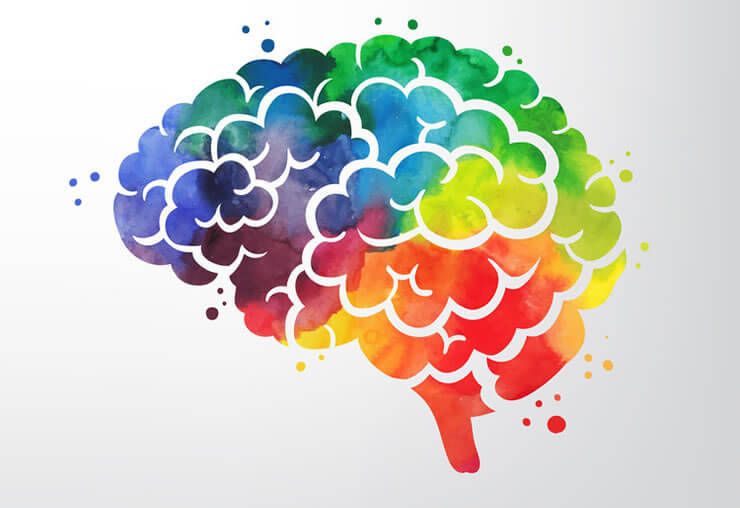 What is Neurofeedback and How It Can Help You